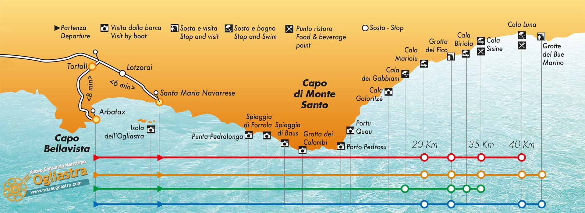 Motor ship Tour Excursions Sardinia